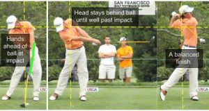 webb simpson golf swing sequence impact to finish unwinding his golf lag