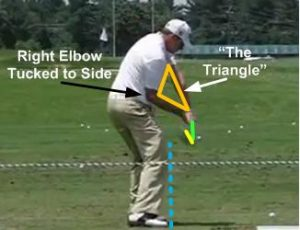 nick watney golf swing right elbow tucked to side