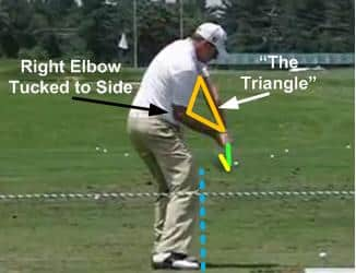 Downswing sequence keys triangle